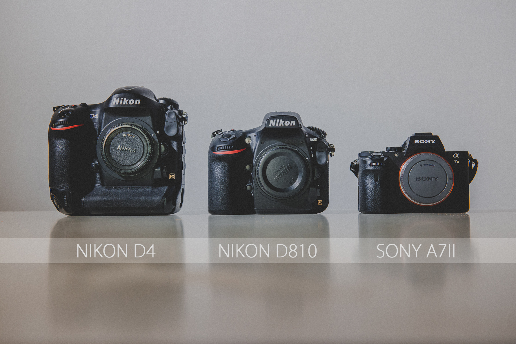 The size of mirroless sony a7II compared with the Nikon D4 and Nikon D810