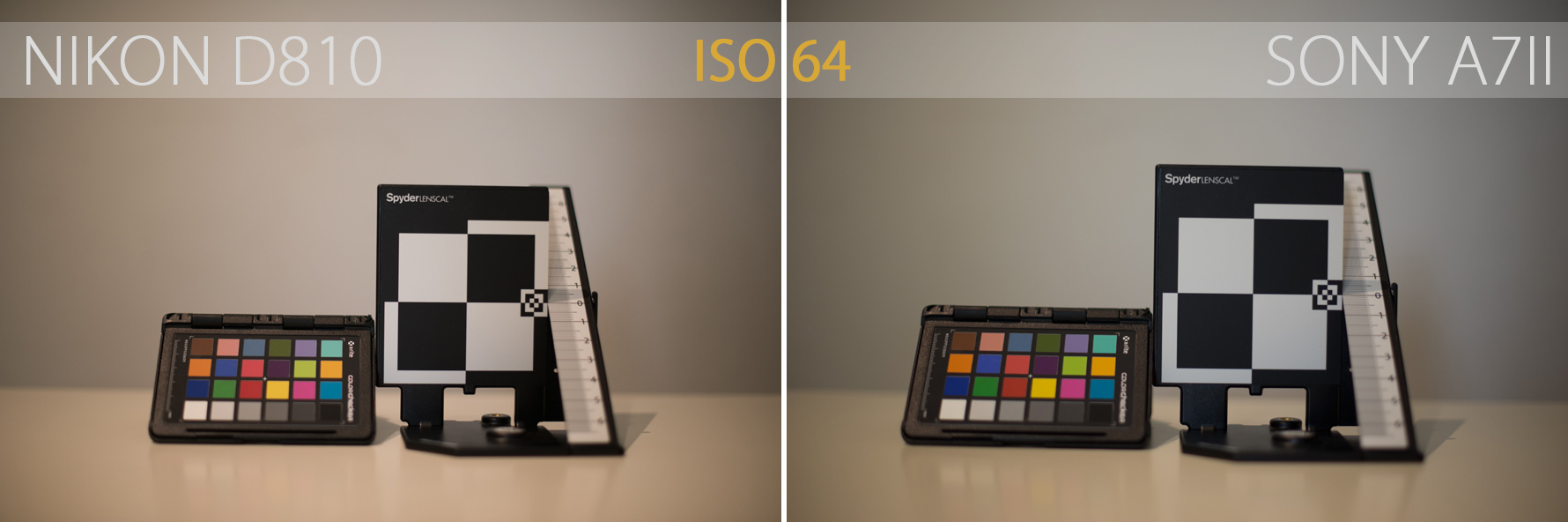 comparison between Nikon D810 and Sony a7II to ISO 64