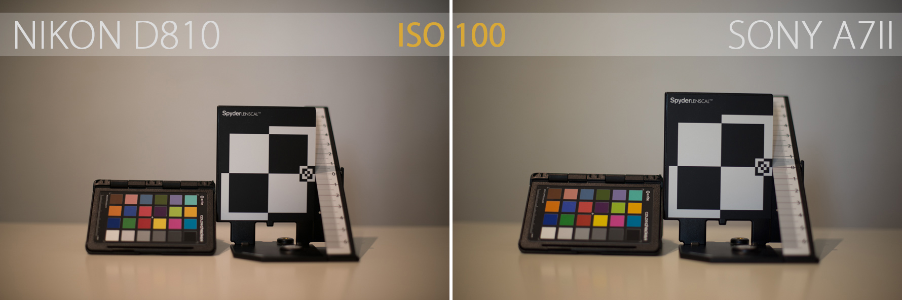 comparison between Nikon D810 and Sony a7II to ISO 100