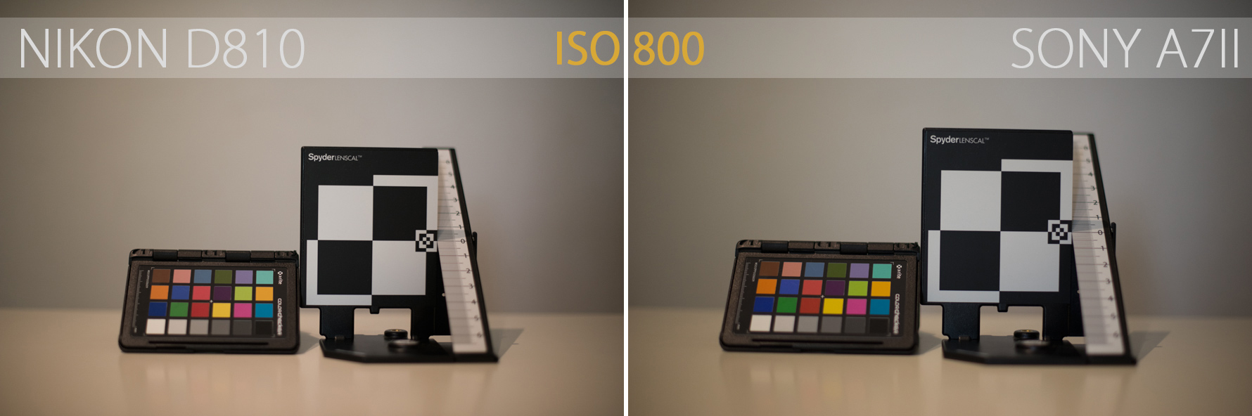 comparison between Nikon D810 and Sony a7II to ISO 800