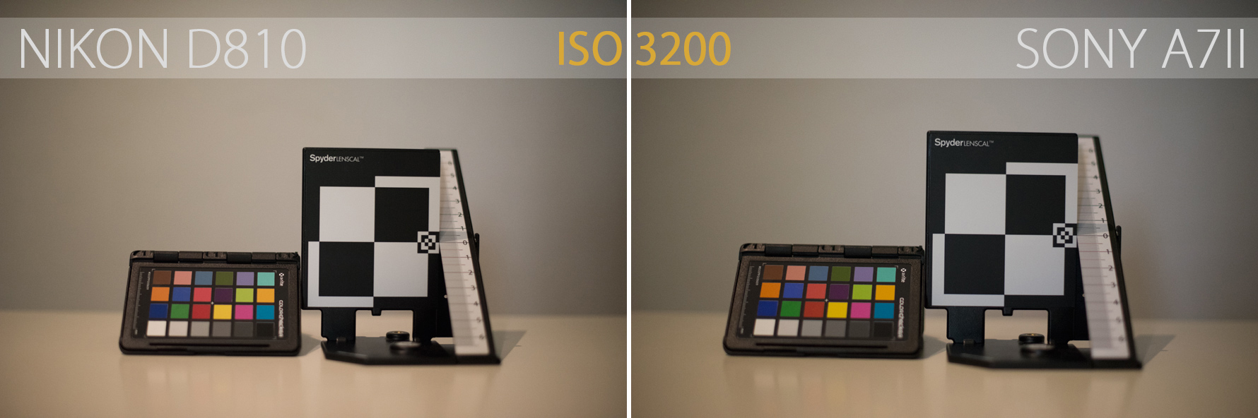 comparison between Nikon D810 and Sony a7II to ISO 3200