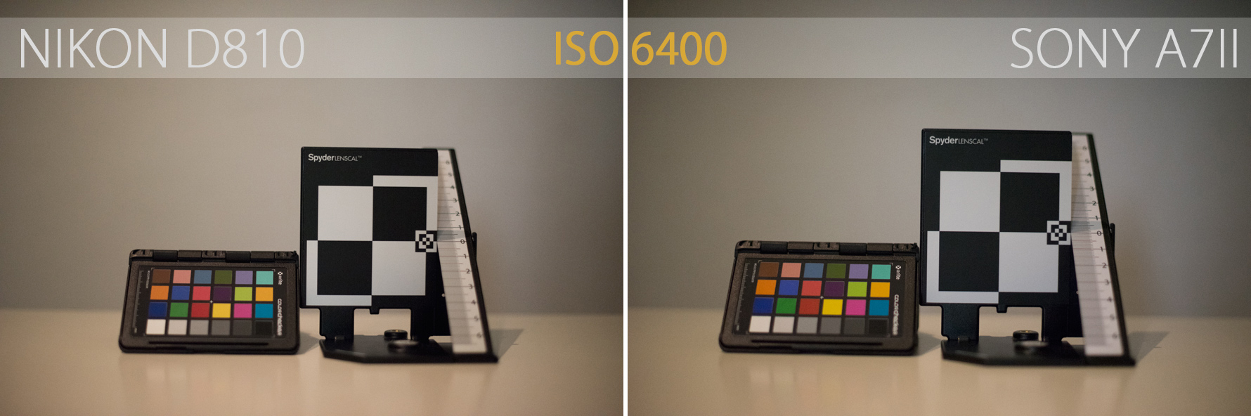 comparison between Nikon D810 and Sony a7II to ISO 6400