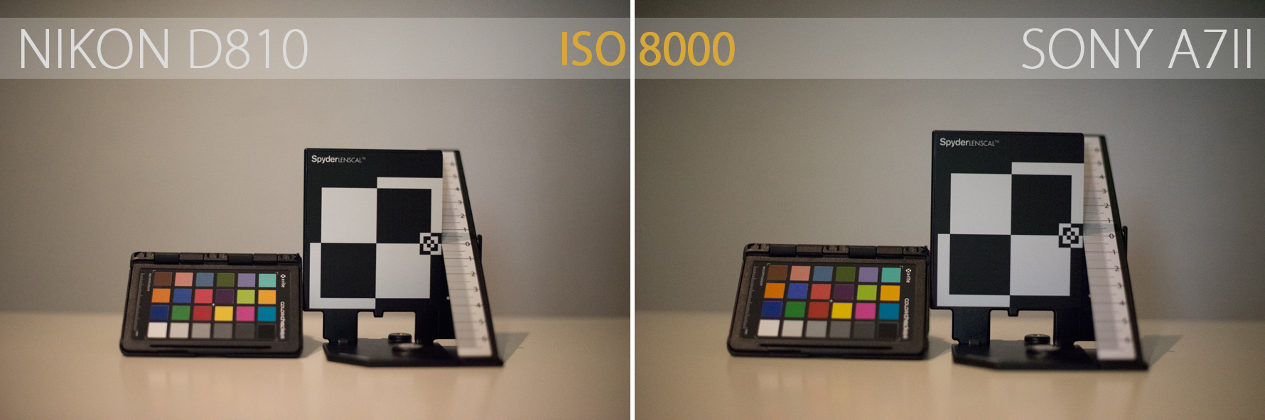comparison between Nikon D810 and Sony a7II to ISO 8000