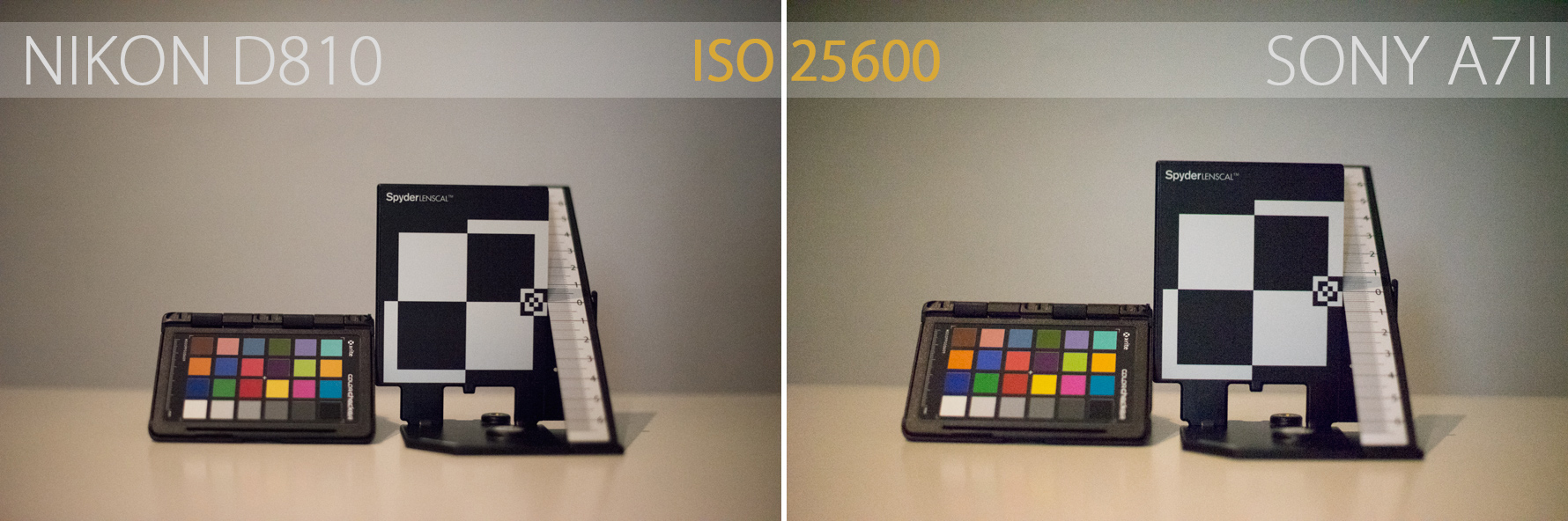 comparison between Nikon D810 and Sony a7II to ISO 25600